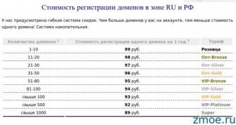 Стоимость регистрации доменов в зоне RU