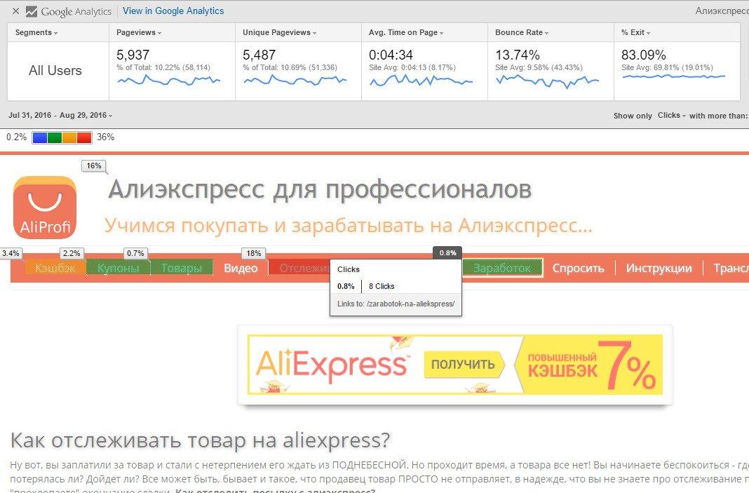Как продвинуть сайт в яндексе самостоятельно бесплатно