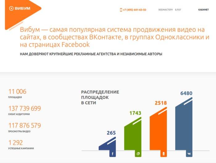 Заработок на контекстной рекламе site:http://zmoe.ru