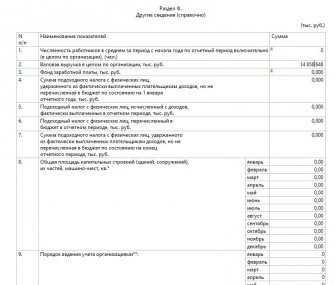 единая упрощенная налоговая декларация форма по кнд 1151085 как заполнить