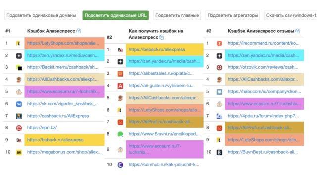 Выгрузка ТОП-10 сайтов по кэшбэк алиэкспресс